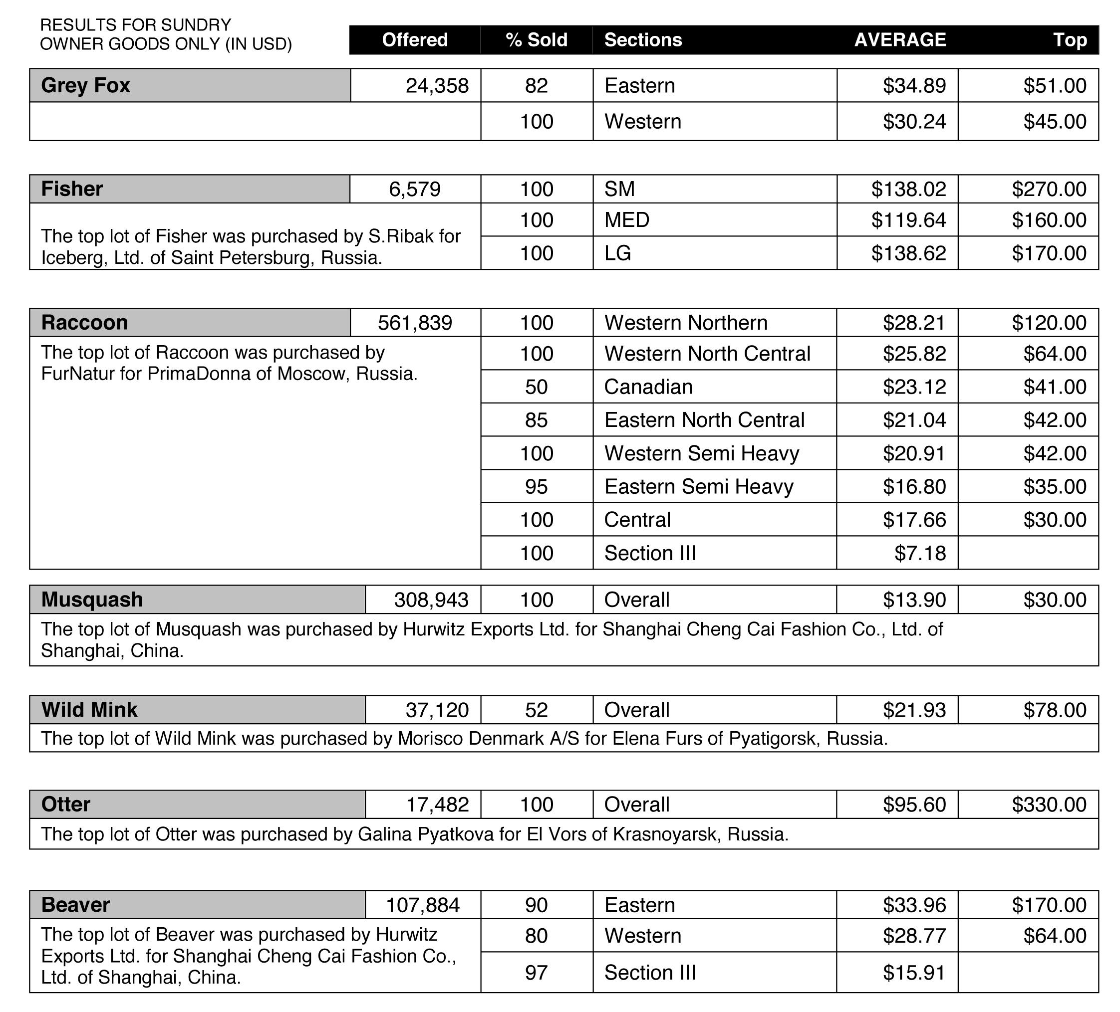 NAFA_2013-06-01-WF-E-2